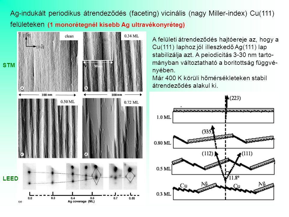 Ag-indukált periodikus átrendeződés (faceting) vicinális (nagy Miller-index) Cu(111) felületeken (1 monorétegnél kisebb Ag ultravékonyréteg) A felület