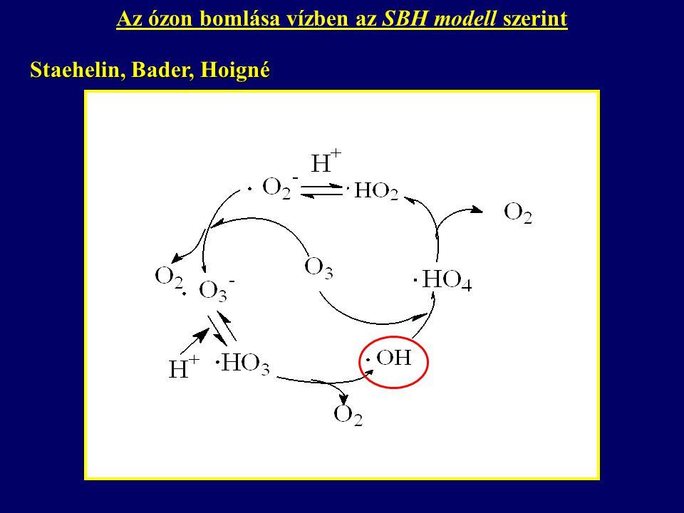 Staehelin, Bader, Hoigné Az ózon bomlása vízben az SBH modell szerint