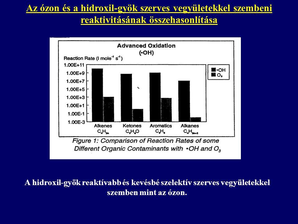 Az ózon és a hidroxil-gyök szerves vegyületekkel szembeni reaktivitásának összehasonlítása A hidroxil-gyök reaktívabb és kevésbé szelektív szerves vegyületekkel szemben mint az ózon.