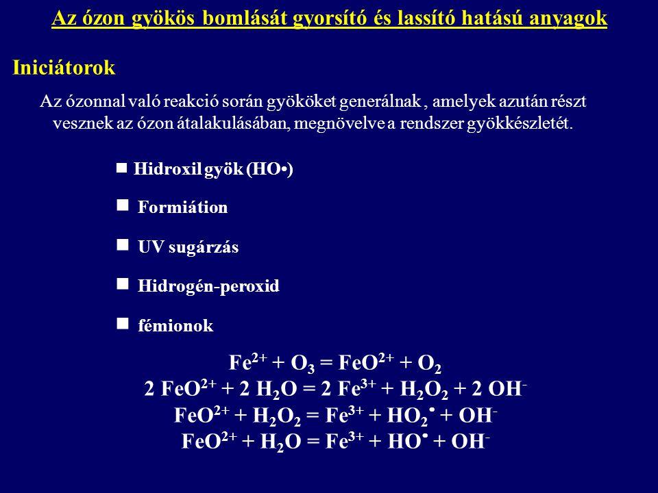 Az ózon gyökös bomlását gyorsító és lassító hatású anyagok Iniciátorok  Hidroxil gyök (HO)  Formiátion  UV sugárzás  Hidrogén-peroxid  fémionok Az ózonnal való reakció során gyököket generálnak, amelyek azután részt vesznek az ózon átalakulásában, megnövelve a rendszer gyökkészletét.