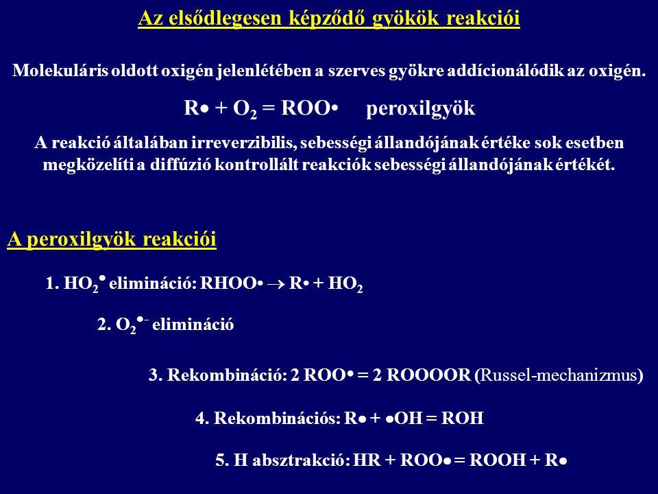 Az elsődlegesen képződő gyökök reakciói Molekuláris oldott oxigén jelenlétében a szerves gyökre addícionálódik az oxigén.