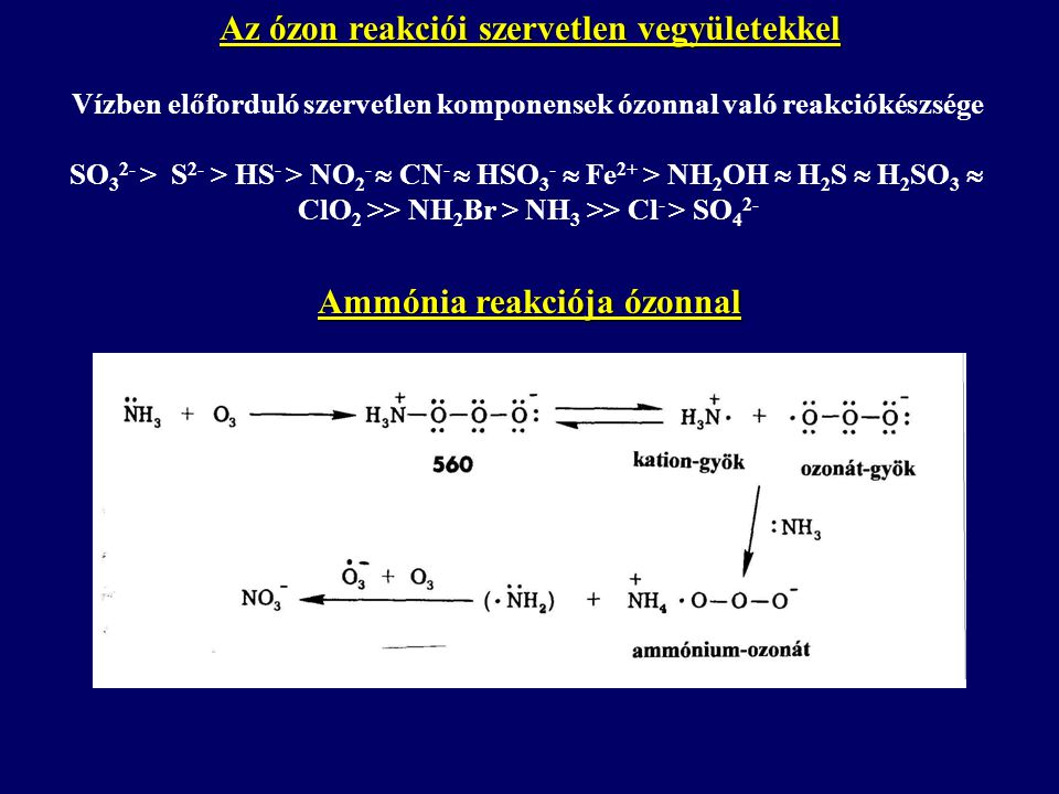 Ammónia reakciója ózonnal Az ózon reakciói szervetlen vegyületekkel Vízben előforduló szervetlen komponensek ózonnal való reakciókészsége SO 3 2- > S 2- > HS - > NO 2 -  CN -  HSO 3 -  Fe 2+ > NH 2 OH  H 2 S  H 2 SO 3  ClO 2 >> NH 2 Br > NH 3 >> Cl - > SO 4 2-