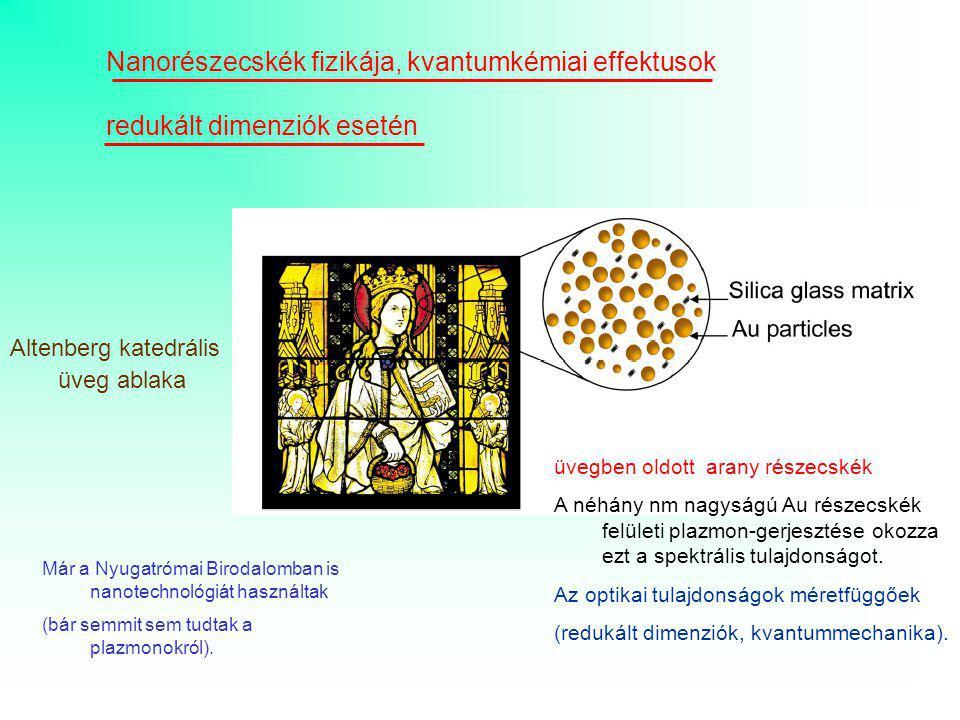 Nanorészecskék fizikája, kvantumkémiai effektusok redukált dimenziók esetén Már a Nyugatrómai Birodalomban is nanotechnológiát használtak (bár semmit