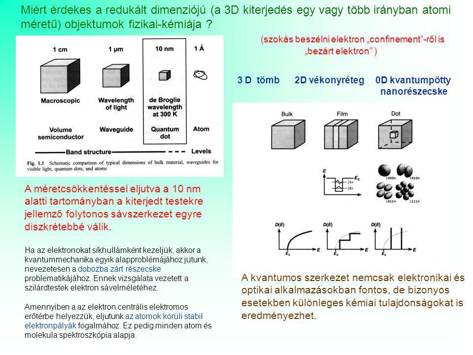 A méretcsökkentéssel eljutva a 10 nm alatti tartományban a kiterjedt testekre jellemző folytonos sávszerkezet egyre diszkrétebbé válik. Ha az elektron