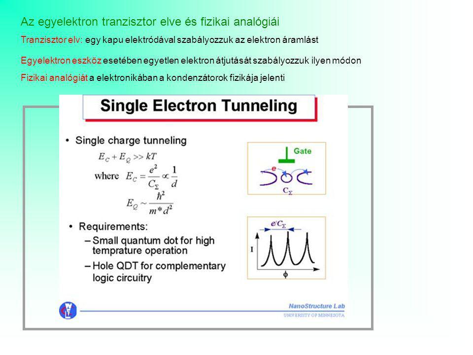 Az egyelektron tranzisztor elve és fizikai analógiái Tranzisztor elv: egy kapu elektródával szabályozzuk az elektron áramlást Egyelektron eszköz eseté