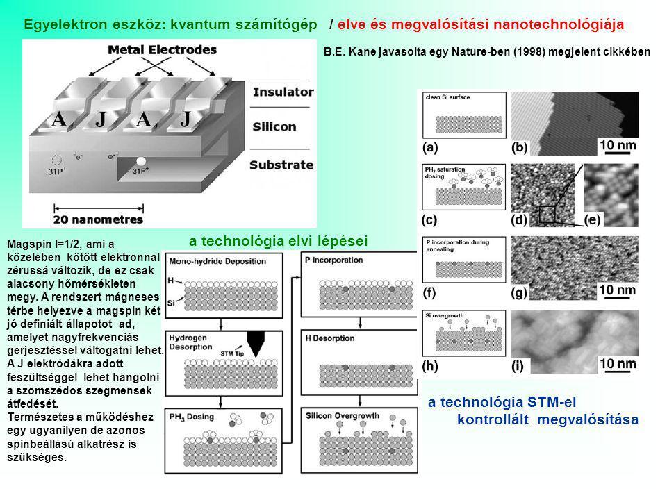 Egyelektron eszköz: kvantum számítógép / elve és megvalósítási nanotechnológiája B.E. Kane javasolta egy Nature-ben (1998) megjelent cikkében a techno