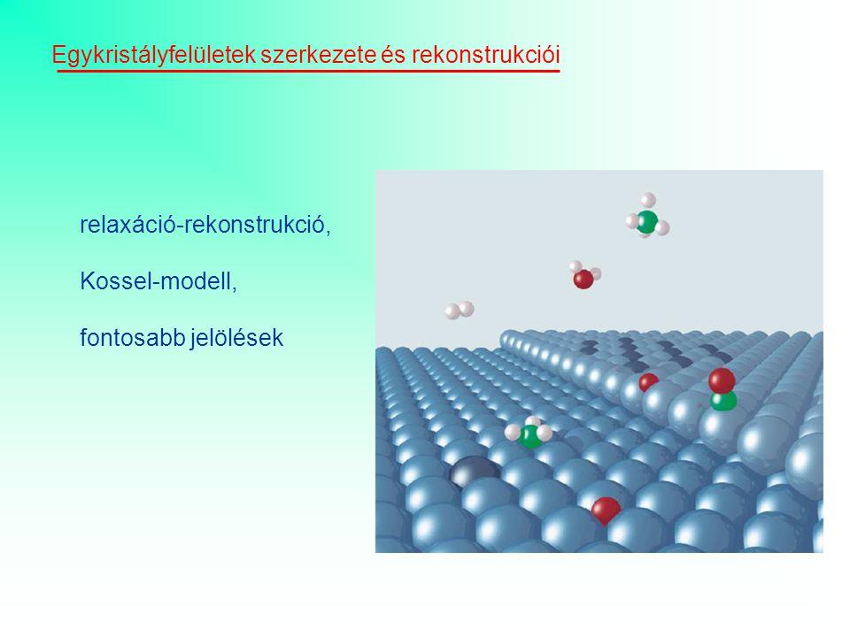 relaxáció-rekonstrukció, Kossel-modell, fontosabb jelölések Egykristályfelületek szerkezete és rekonstrukciói