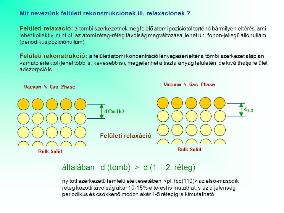 A legfelső atomi réteg elfordulása az alatta lévő réteghez képest, ún.