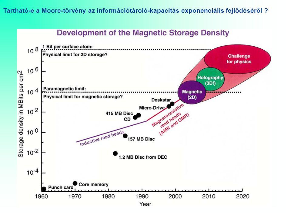 Tartható-e a Moore-törvény az információtároló-kapacitás exponenciális fejlődéséről ?