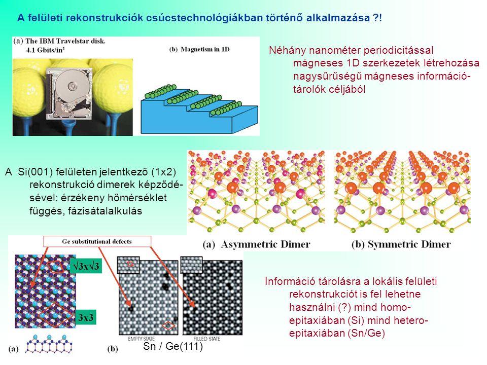A felületi rekonstrukciók csúcstechnológiákban történő alkalmazása ?.