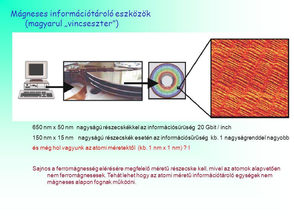 """Mágneses információtároló eszközök (magyarul """"vincseszter ) 650 nm x 50 nm nagyságú részecskékkel az információsürüség 20 Gbit / inch 150 nm x 15 nm nagyságú részecskék esetén az információsűrűség kb."""