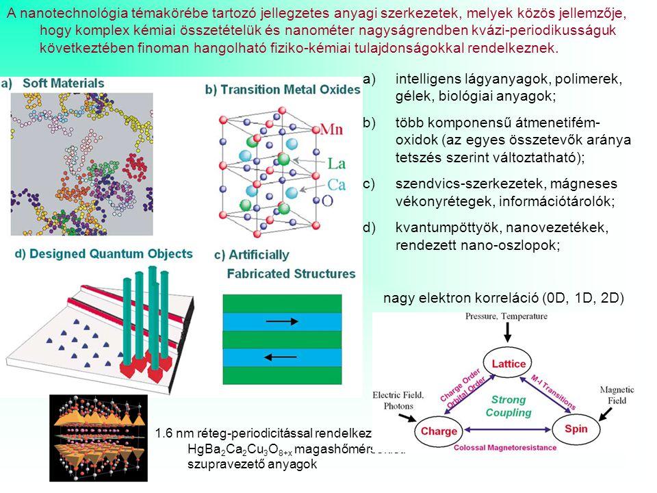 A nanotechnológia témakörébe tartozó jellegzetes anyagi szerkezetek, melyek közös jellemzője, hogy komplex kémiai összetételük és nanométer nagyságrendben kvázi-periodikusságuk következtében finoman hangolható fiziko-kémiai tulajdonságokkal rendelkeznek.