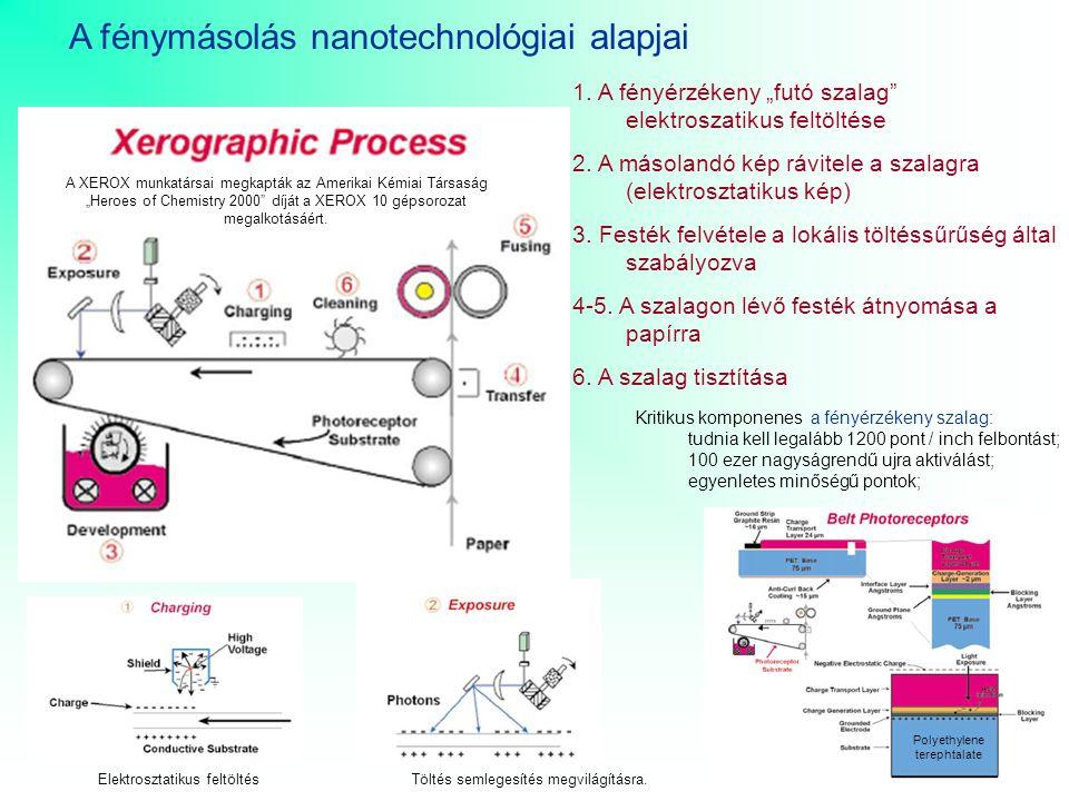 A fénymásolás nanotechnológiai alapjai 1.