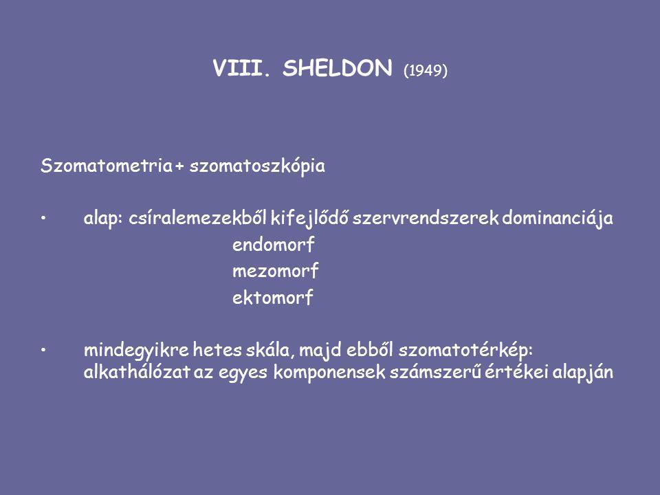 VIII. SHELDON (1949) Szomatometria + szomatoszkópia alap: csíralemezekből kifejlődő szervrendszerek dominanciája endomorf mezomorf ektomorf mindegyikr