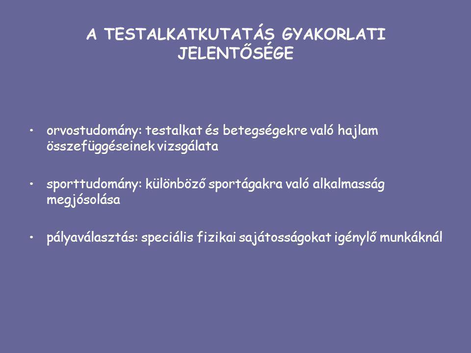 A TESTALKATKUTATÁS GYAKORLATI JELENTŐSÉGE orvostudomány: testalkat és betegségekre való hajlam összefüggéseinek vizsgálata sporttudomány: különböző sp