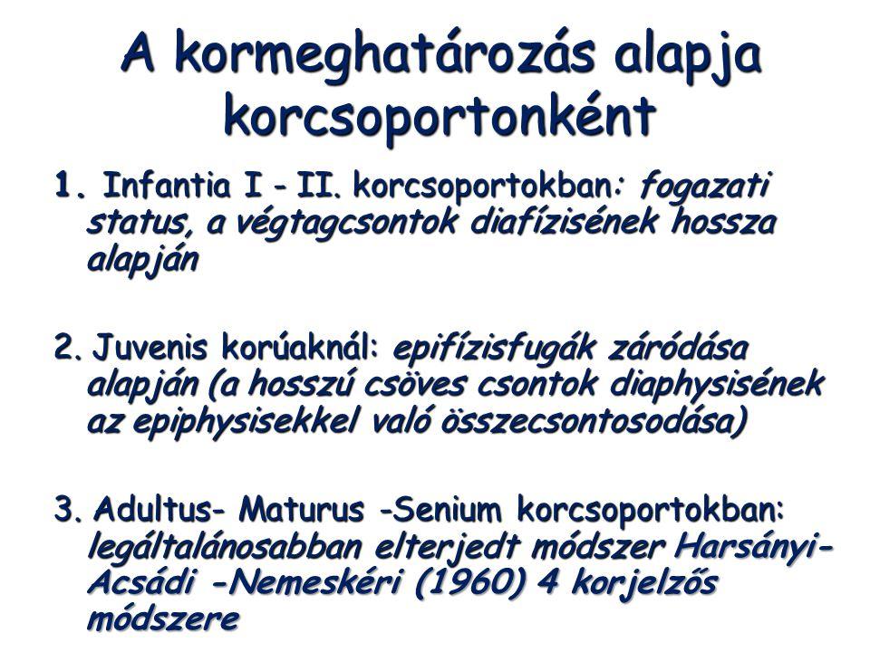 A kormeghatározás alapja korcsoportonként 1. Infantia I - II. korcsoportokban: fogazati status, a végtagcsontok diafízisének hossza alapján 2. Juvenis