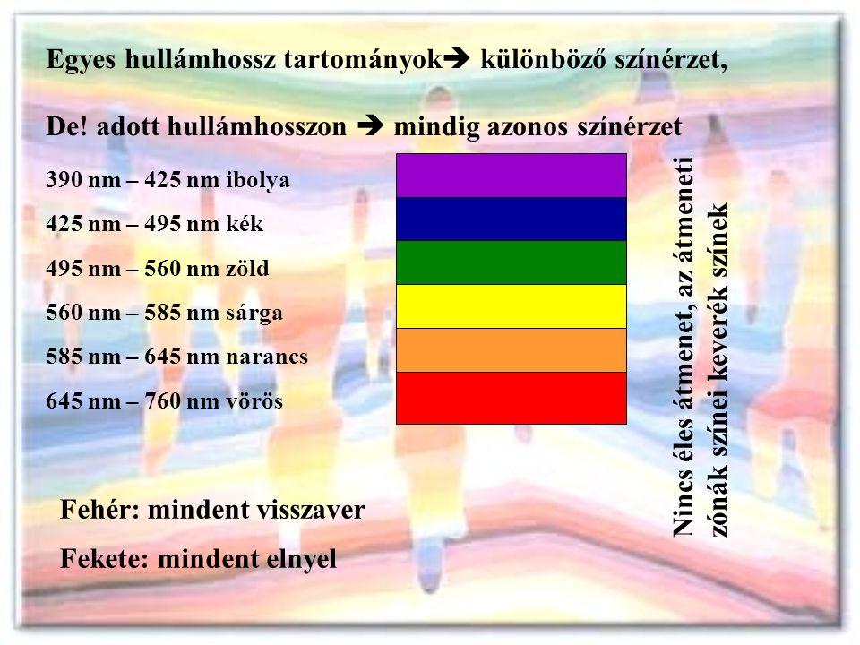 Egyes hullámhossz tartományok  különböző színérzet, De! adott hullámhosszon  mindig azonos színérzet 390 nm – 425 nm ibolya 425 nm – 495 nm kék 495