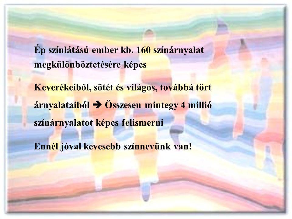 Ép színlátású ember kb. 160 színárnyalat megkülönböztetésére képes Keverékeiből, sötét és világos, továbbá tört árnyalataiból  Összesen mintegy 4 mil