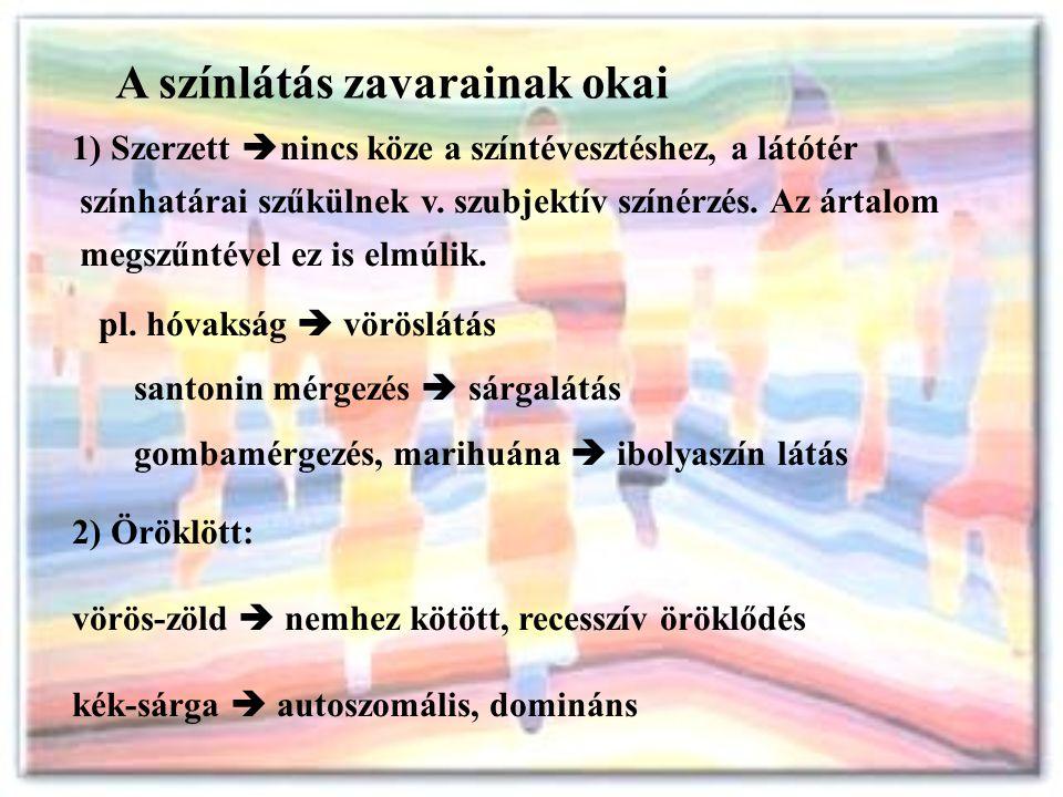 1) Szerzett  nincs köze a színtévesztéshez, a látótér színhatárai szűkülnek v. szubjektív színérzés. Az ártalom megszűntével ez is elmúlik. pl. hóvak