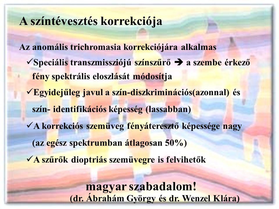 A színtévesztés korrekciója magyar szabadalom! Az anomális trichromasia korrekciójára alkalmas Speciális transzmissziójú színszűrő  a szembe érkező f