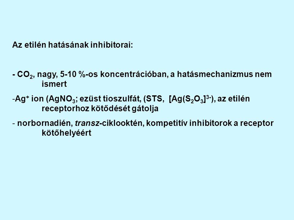 Az etilén hatásának inhibitorai: - CO 2, nagy, 5-10 %-os koncentrációban, a hatásmechanizmus nem ismert -Ag + ion (AgNO 3 ; ezüst tioszulfát, (STS, [Ag(S 2 O 3 ] 3- ), az etilén receptorhoz kötődését gátolja - norbornadién, transz-ciklooktén, kompetitív inhibitorok a receptor kötőhelyéért