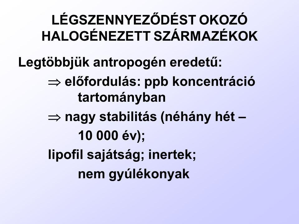 Fő csoportjaik:  halogénezett alifás szénhidrogének: klórozott szénhidrogének halonok (és egyéb CFC származékok)  klórozott dioxin és furán származékok  klórozott aromás származékok