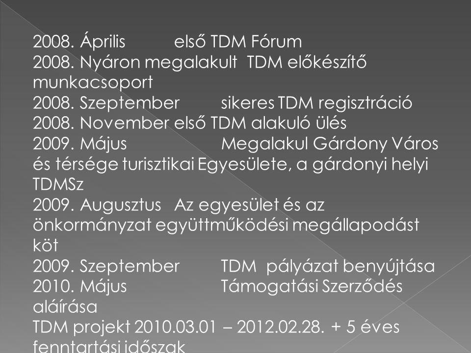2008. Ápriliselső TDM Fórum 2008. Nyáron megalakult TDM előkészítő munkacsoport 2008. Szeptembersikeres TDM regisztráció 2008. November első TDM alaku