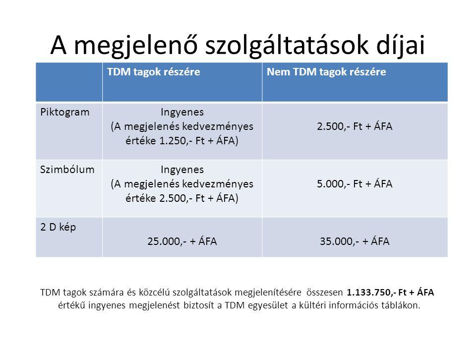 A megjelenő szolgáltatások díjai TDM tagok számára és közcélú szolgáltatások megjelenítésére összesen 1.133.750,- Ft + ÁFA értékű ingyenes megjelenést biztosít a TDM egyesület a kültéri információs táblákon.