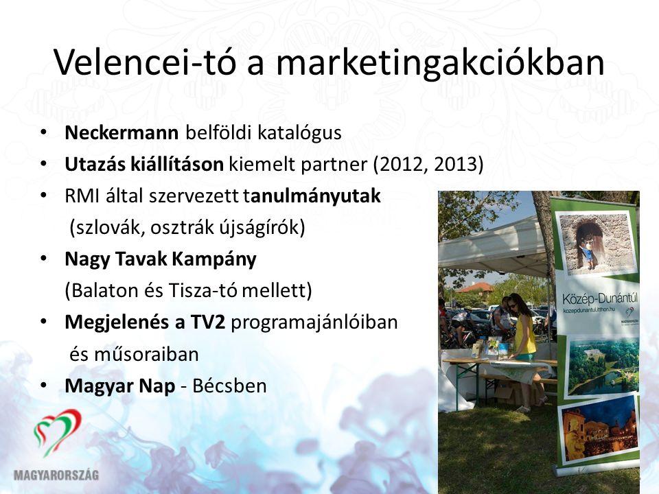 Velencei-tó a marketingakciókban Neckermann belföldi katalógus Utazás kiállításon kiemelt partner (2012, 2013) RMI által szervezett tanulmányutak (szlovák, osztrák újságírók) Nagy Tavak Kampány (Balaton és Tisza-tó mellett) Megjelenés a TV2 programajánlóiban és műsoraiban Magyar Nap - Bécsben