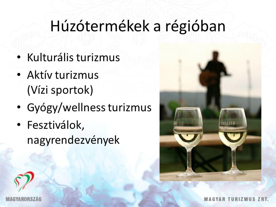 Húzótermékek a régióban Kulturális turizmus Aktív turizmus (Vízi sportok) Gyógy/wellness turizmus Fesztiválok, nagyrendezvények