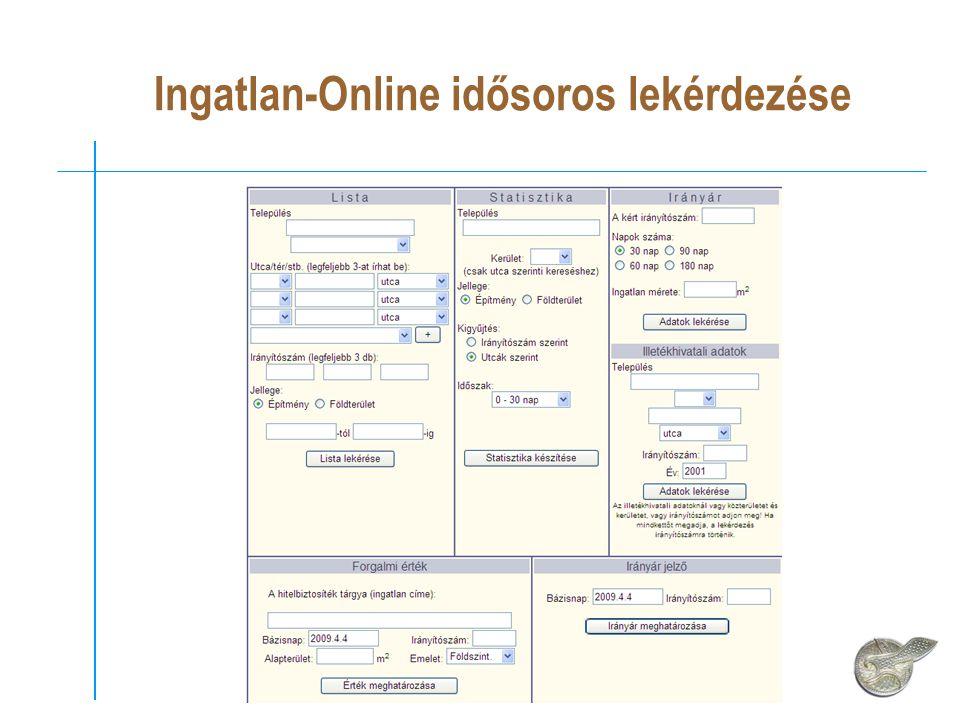 Ingatlan-Online idősoros lekérdezése