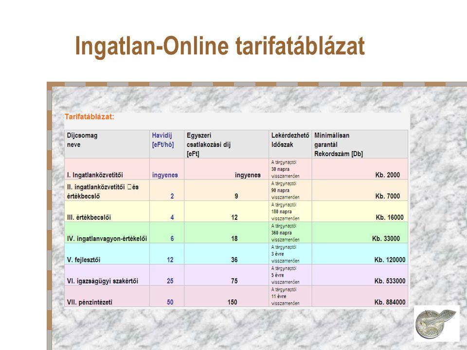 Ingatlan-Online tarifatáblázat