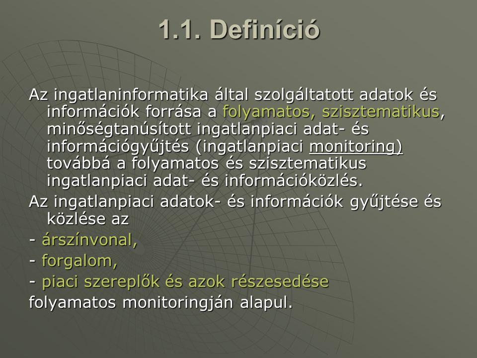 1.1. Definíció Az ingatlaninformatika által szolgáltatott adatok és információk forrása a folyamatos, szisztematikus, minőségtanúsított ingatlanpiaci