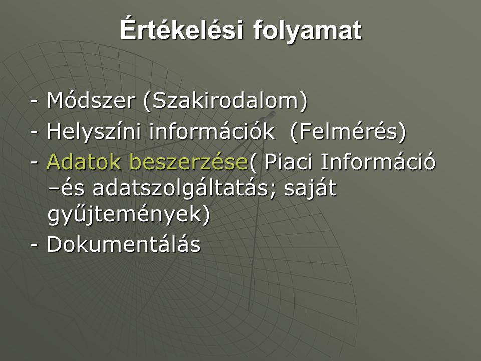 Értékelési folyamat - Módszer (Szakirodalom) - Helyszíni információk (Felmérés) - Adatok beszerzése( Piaci Információ –és adatszolgáltatás; saját gyűj