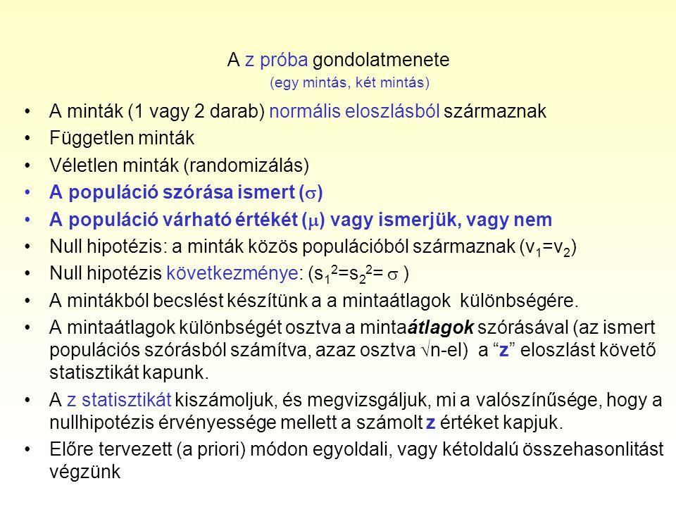 A z próba gondolatmenete A minták (1 vagy 2 darab) normális eloszlásból származnak Független minták Véletlen minták (randomizálás) A populáció szórása
