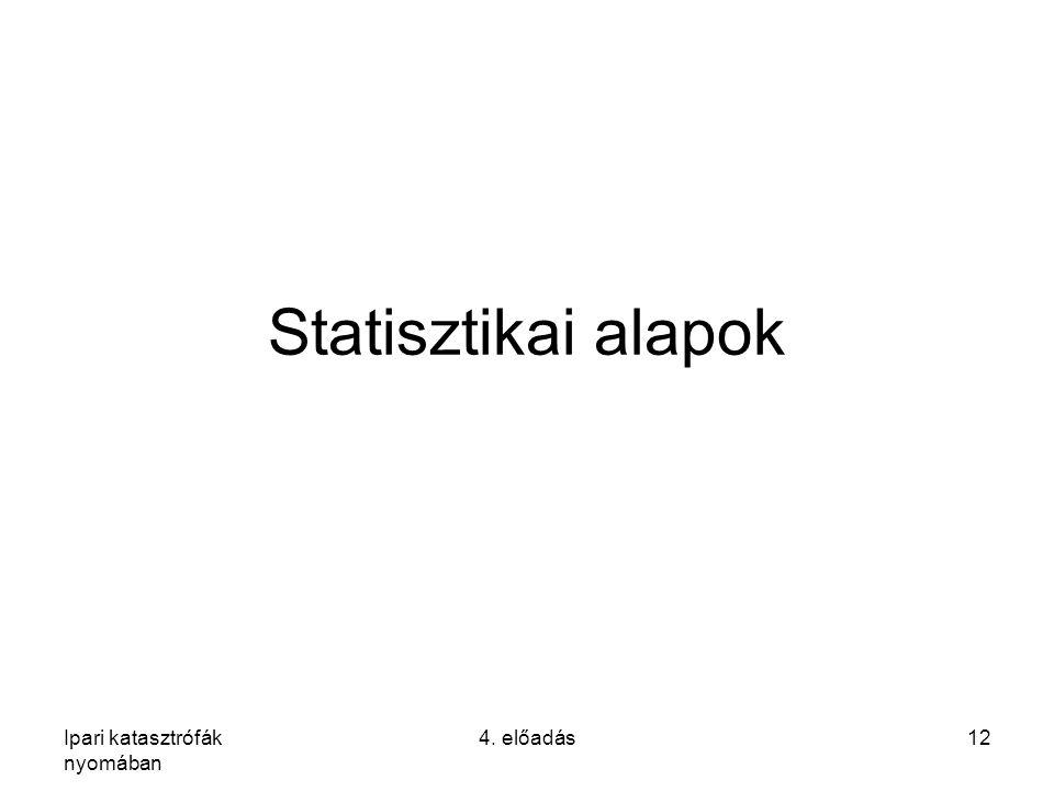 Ipari katasztrófák nyomában 4. előadás12 Statisztikai alapok