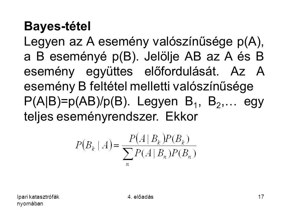 Ipari katasztrófák nyomában 4. előadás17 Bayes-tétel Legyen az A esemény valószínűsége p(A), a B eseményé p(B). Jelölje AB az A és B esemény együttes