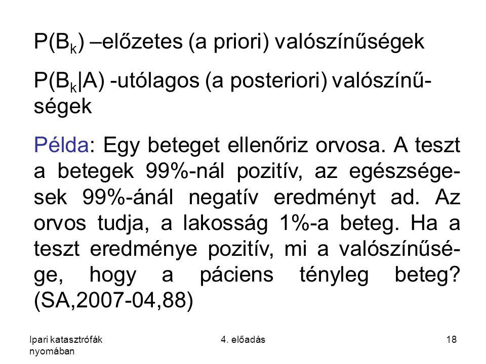 Ipari katasztrófák nyomában 4. előadás18 P(B k ) –előzetes (a priori) valószínűségek P(B k |A) -utólagos (a posteriori) valószínű- ségek Példa: Egy be
