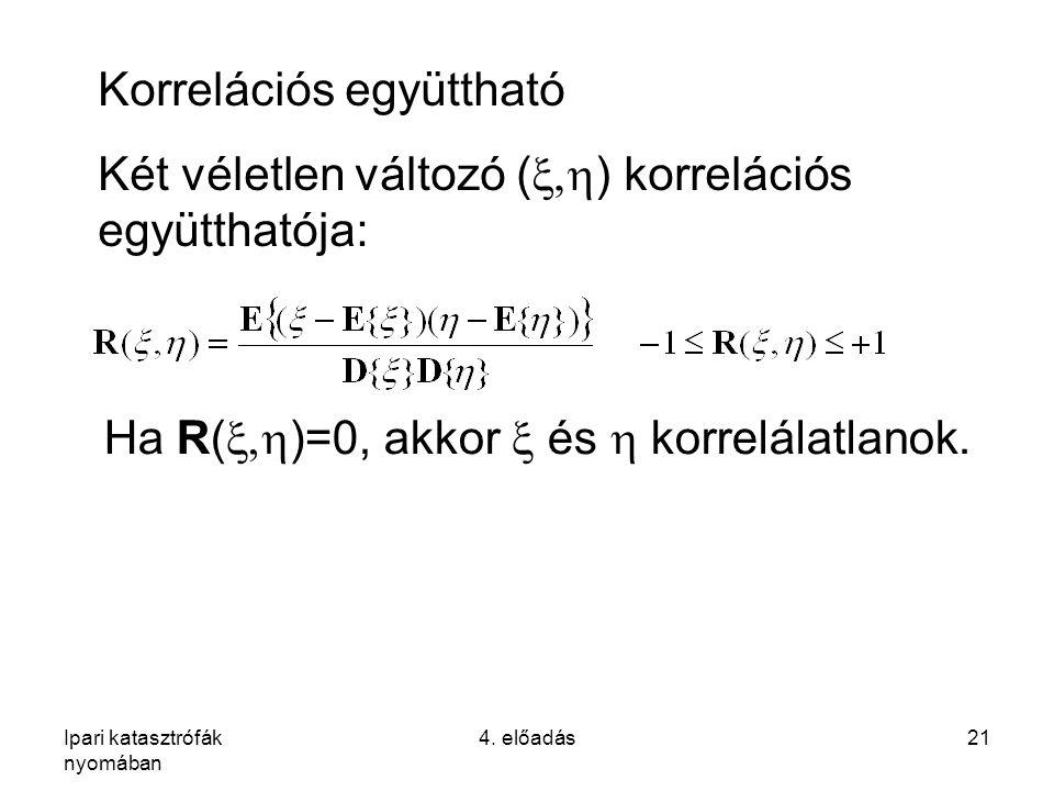 Ipari katasztrófák nyomában 4. előadás21 Korrelációs együttható Két véletlen változó (  ) korrelációs együtthatója: Ha R(  )=0, akkor  és  kor
