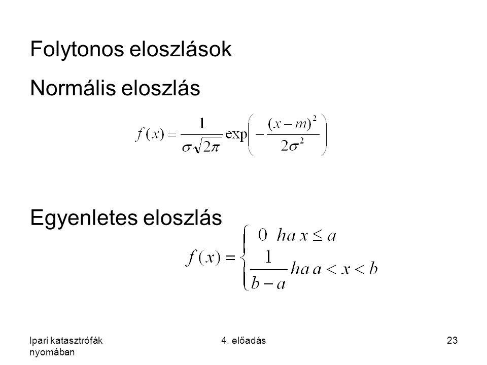 Ipari katasztrófák nyomában 4. előadás23 Folytonos eloszlások Normális eloszlás Egyenletes eloszlás