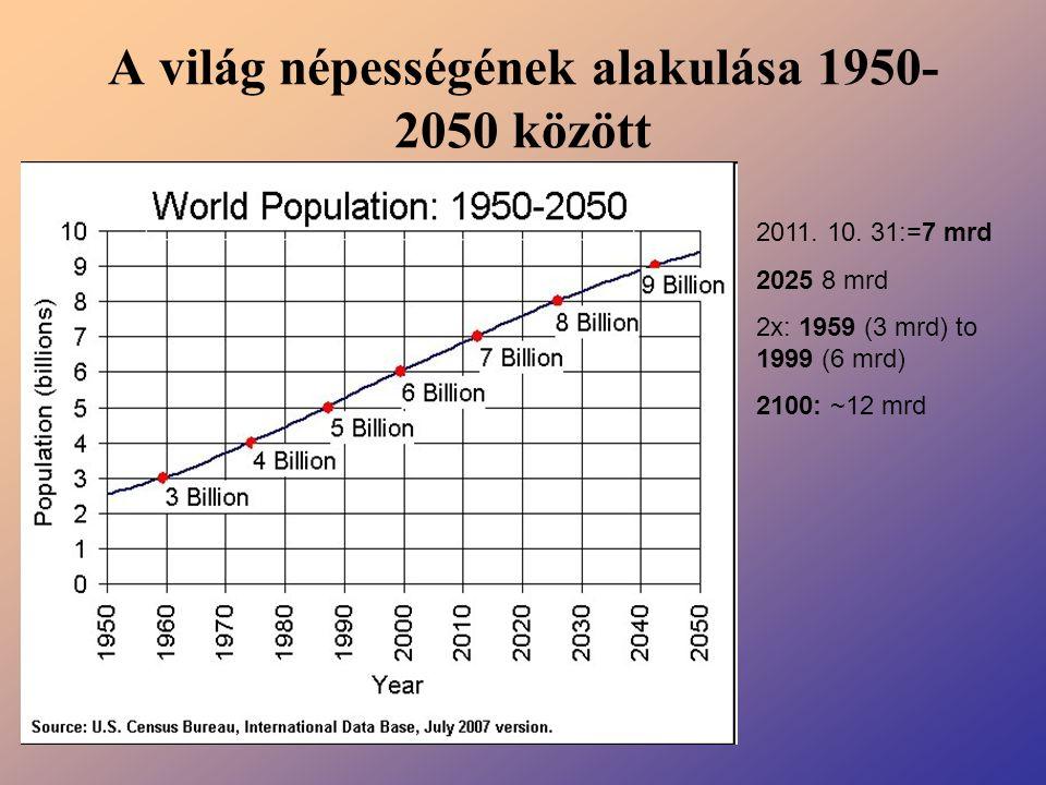 A világ népességének alakulása 1950- 2050 között 2011. 10. 31:=7 mrd 2025 8 mrd 2x: 1959 (3 mrd) to 1999 (6 mrd) 2100: ~12 mrd