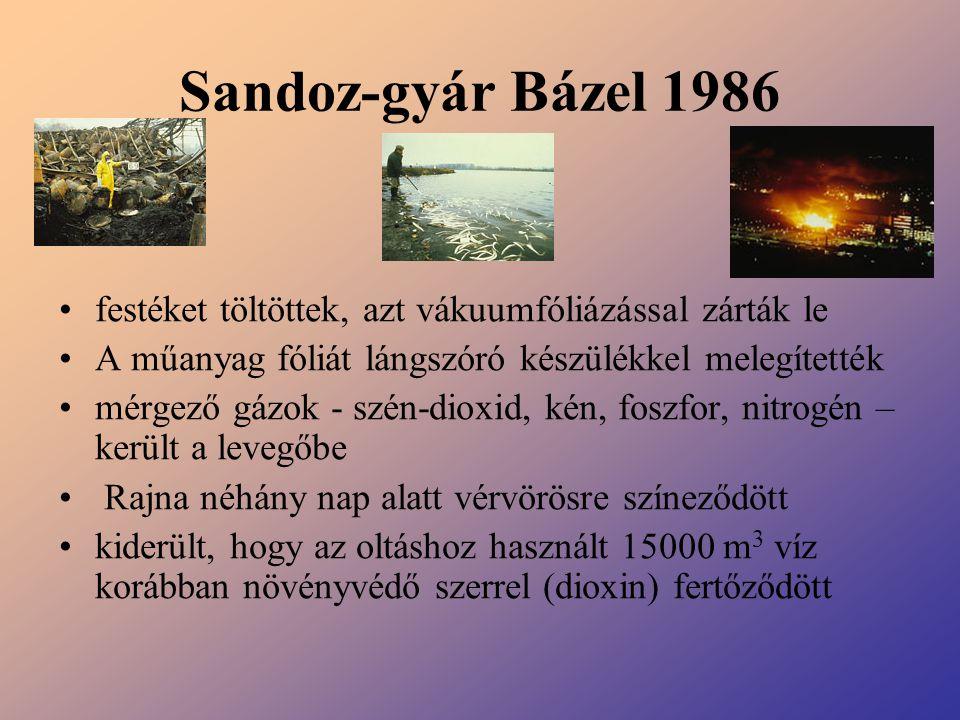 Sandoz-gyár Bázel 1986 festéket töltöttek, azt vákuumfóliázással zárták le A műanyag fóliát lángszóró készülékkel melegítették mérgező gázok - szén-di