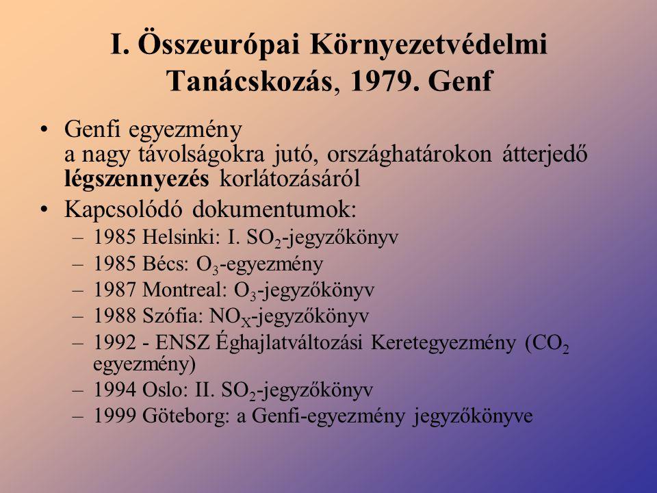 I. Összeurópai Környezetvédelmi Tanácskozás, 1979. Genf Genfi egyezmény a nagy távolságokra jutó, országhatárokon átterjedő légszennyezés korlátozásár
