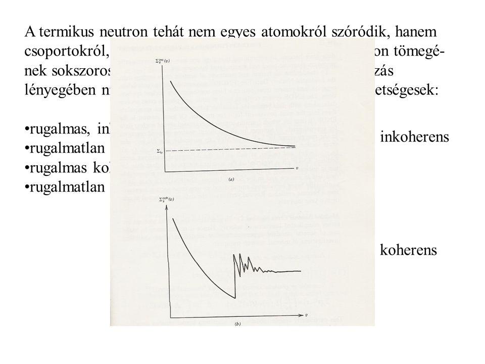 A termikus neutron tehát nem egyes atomokról szóródik, hanem csoportokról, aggregátumokról.