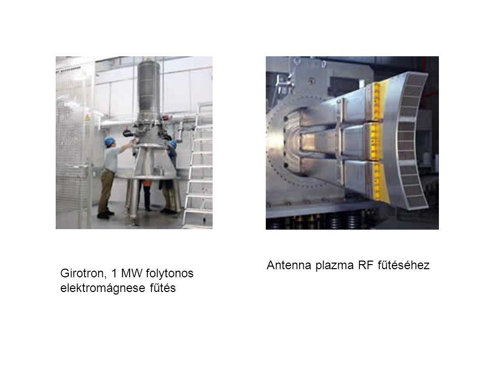 Antenna plazma RF fűtéséhez Girotron, 1 MW folytonos elektromágnese fűtés