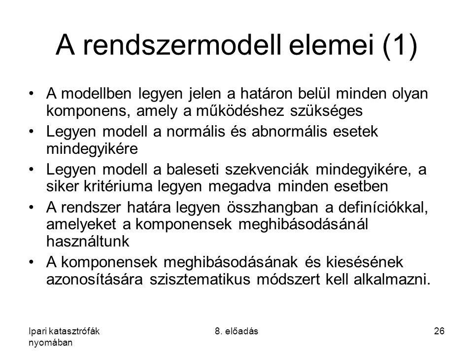 Ipari katasztrófák nyomában 8. előadás26 A rendszermodell elemei (1) A modellben legyen jelen a határon belül minden olyan komponens, amely a működésh