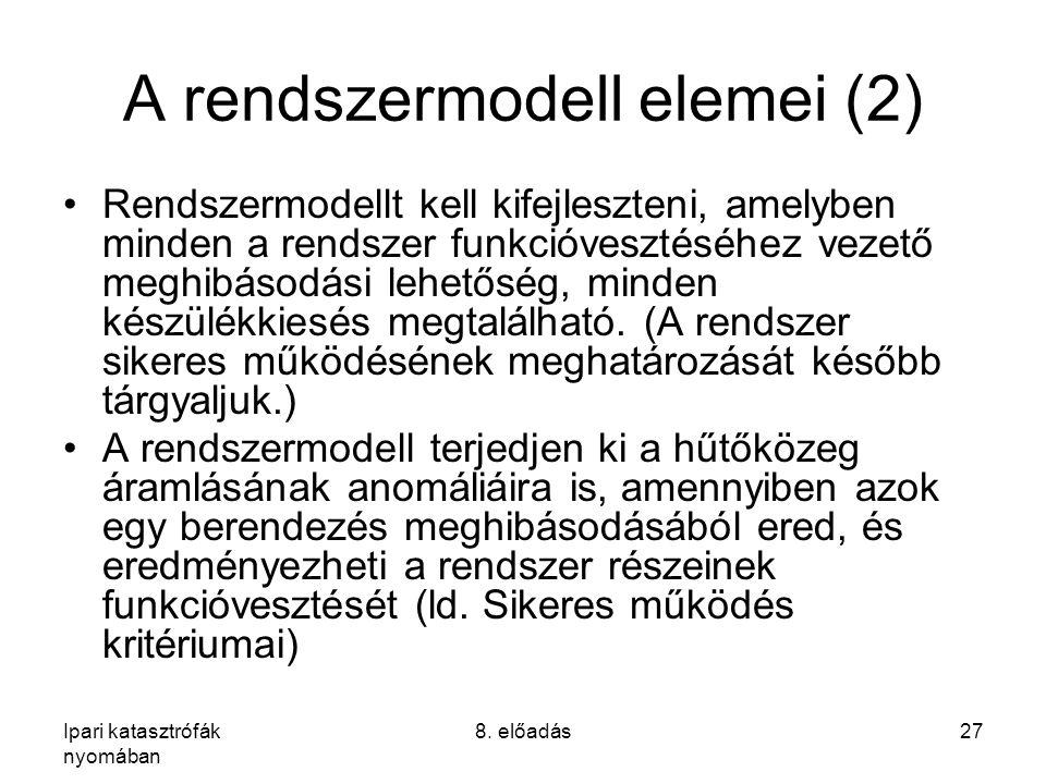 Ipari katasztrófák nyomában 8. előadás27 A rendszermodell elemei (2) Rendszermodellt kell kifejleszteni, amelyben minden a rendszer funkcióvesztéséhez