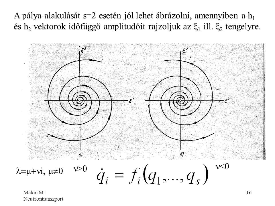 Makai M: Neutrontranszport 16 A pálya alakulását s=2 esetén jól lehet ábrázolni, amennyiben a h 1 és h 2 vektorok időfüggő amplitudóit rajzoljuk az 