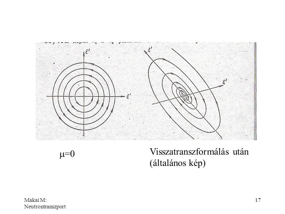 Makai M: Neutrontranszport 17  =0 Visszatranszformálás után (általános kép)
