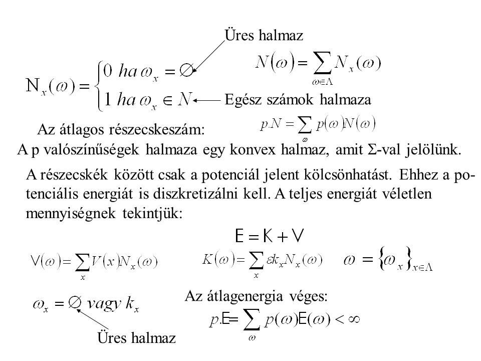 Üres halmaz Az átlagos részecskeszám: A p valószínűségek halmaza egy konvex halmaz, amit  -val jelölünk.